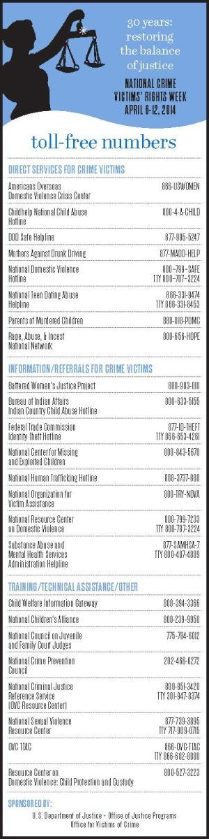 Victims' Services contact information