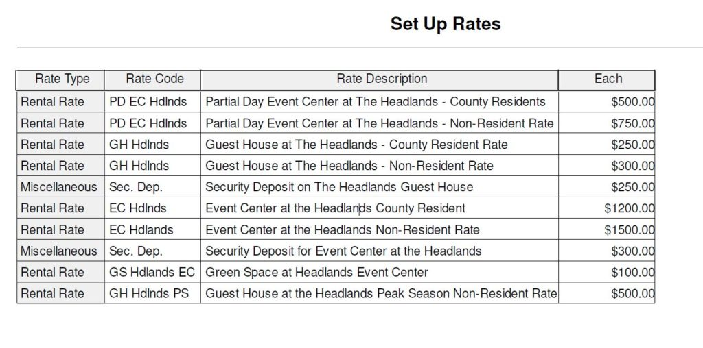 headlands-rental-rates-2017